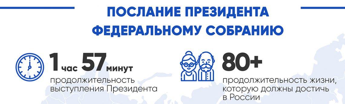 Дополнительная энергия роста. Владимир Путин в Послании Федеральному собранию РФ обозначил ключевые задачи по развитию регионов
