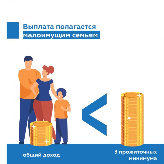 Заявления на ежемесячную выплату на ребенка от 3 до 7 лет принимаются с 20 мая